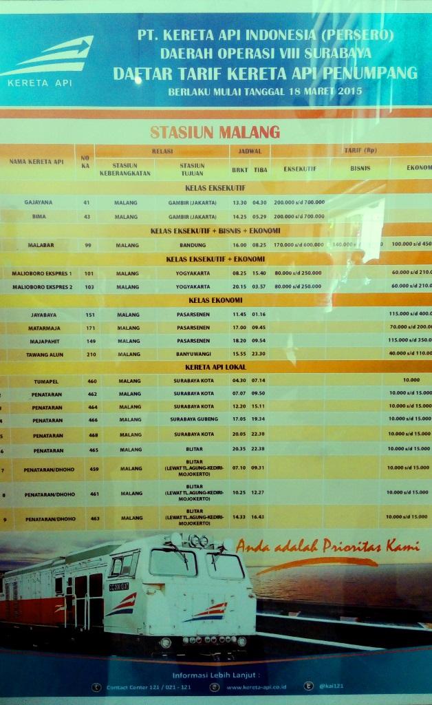 Nama dan Jenis Kereta Api Dari/Ke Stasiun Kota Baru Malang