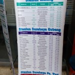 Naik Kereta Api Apa dari Stasiun Malang dan Surabaya
