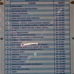 Harga Resmi Taksi Bandara Di Bandara Ngurah Rai Denpasar Bali