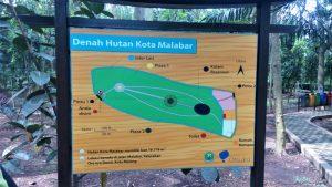 Hutan Kota Malabar di Malang
